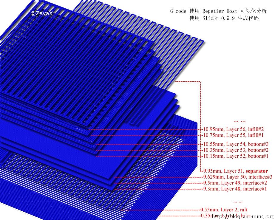3D_Print_Gcode_Analysis_CN