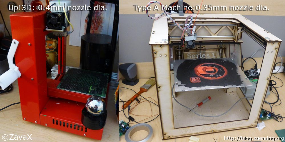 3D_Printer_with_Diff_Nozzle_Dia