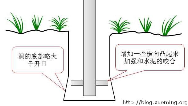 让柱子能更牢固地竖在泥土里的办法。